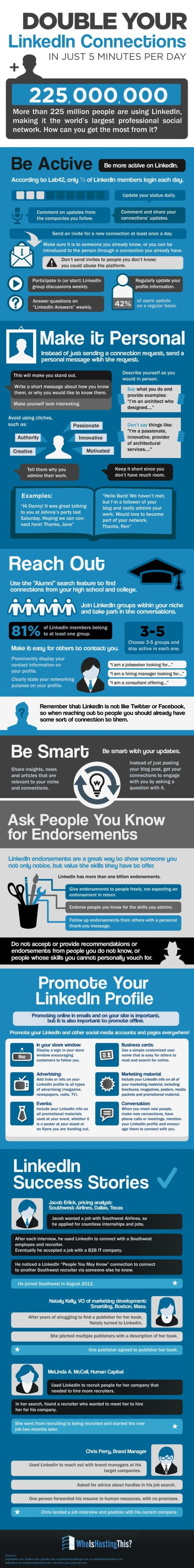 Double Your LinkedIn Connections - Fonte: www.whoishostingthis.com